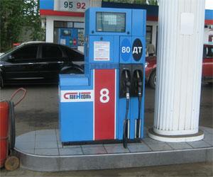топливозаправочные колонки